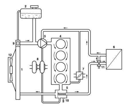 охлаждения двигателя